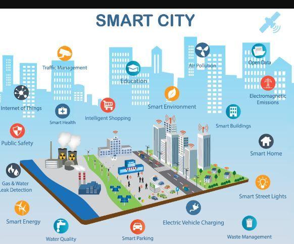 Atlas da Inovação e Sustentabilidade